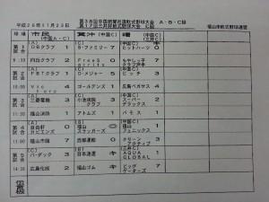 11月24日福山3