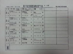 12月1日福山2