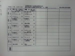 0427福山3