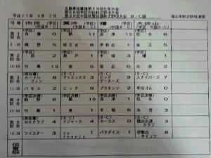 0803福山2
