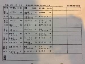 0208福山2
